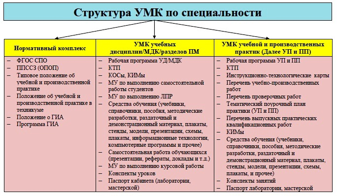 Struktura_UMK